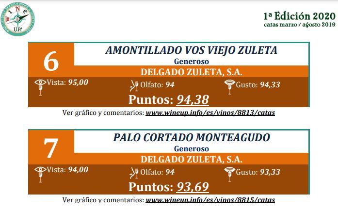 Los vinos de Delgado Zuleta en Wine up