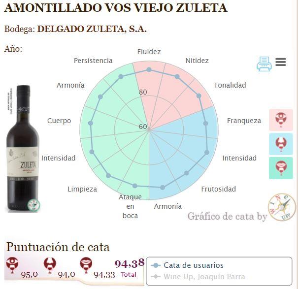 Amontillado VOS viejo Zuleta en Wine Up