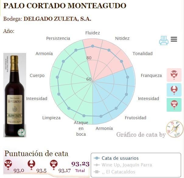 Palo cortado Monteagudo en Wine Up